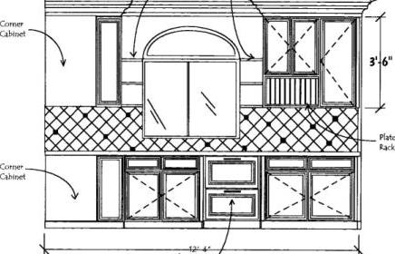 Custom Cabinetry Design